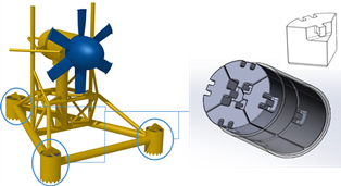 Ballast Tidal Turbine